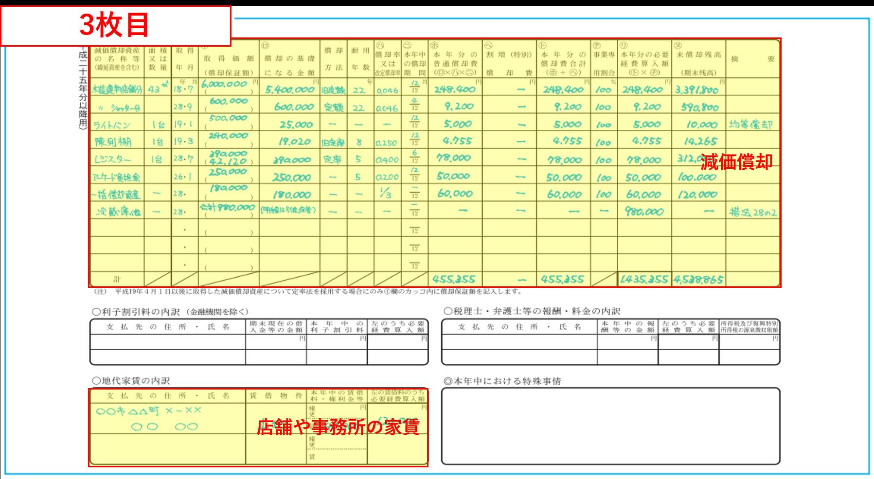 青色申告決算書の書き方③