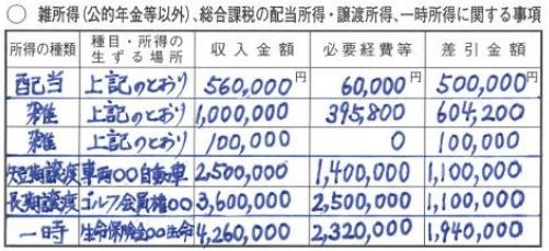 確定申告書Bの書き方第二表(雑所得等がある場合)