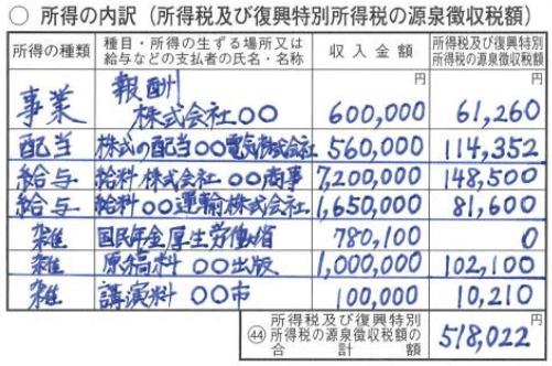 確定申告書Bの書き方第二表(所得の内訳)