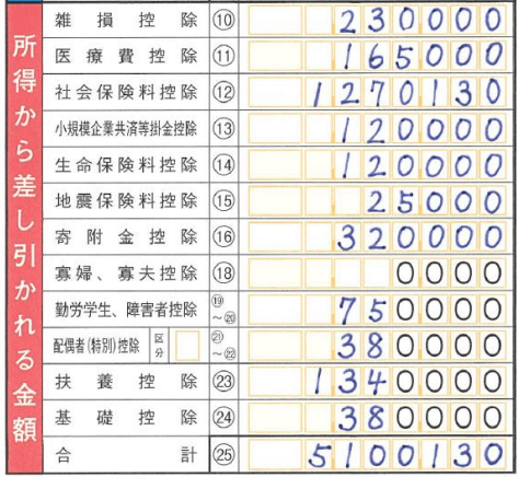 確定申告書Bの書き方第一表(所得控除)