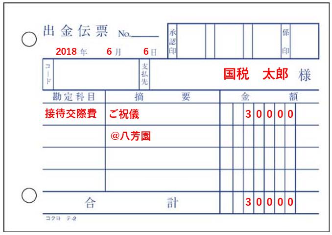 出金伝票の書き方の具体例1(接待交際費の場合)