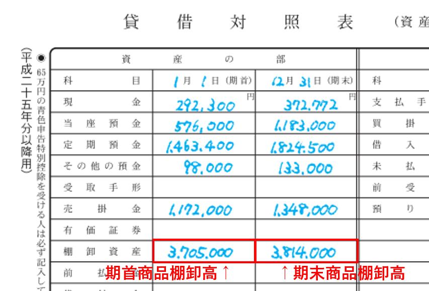 期末商品棚卸高の貸借対照表への書き方