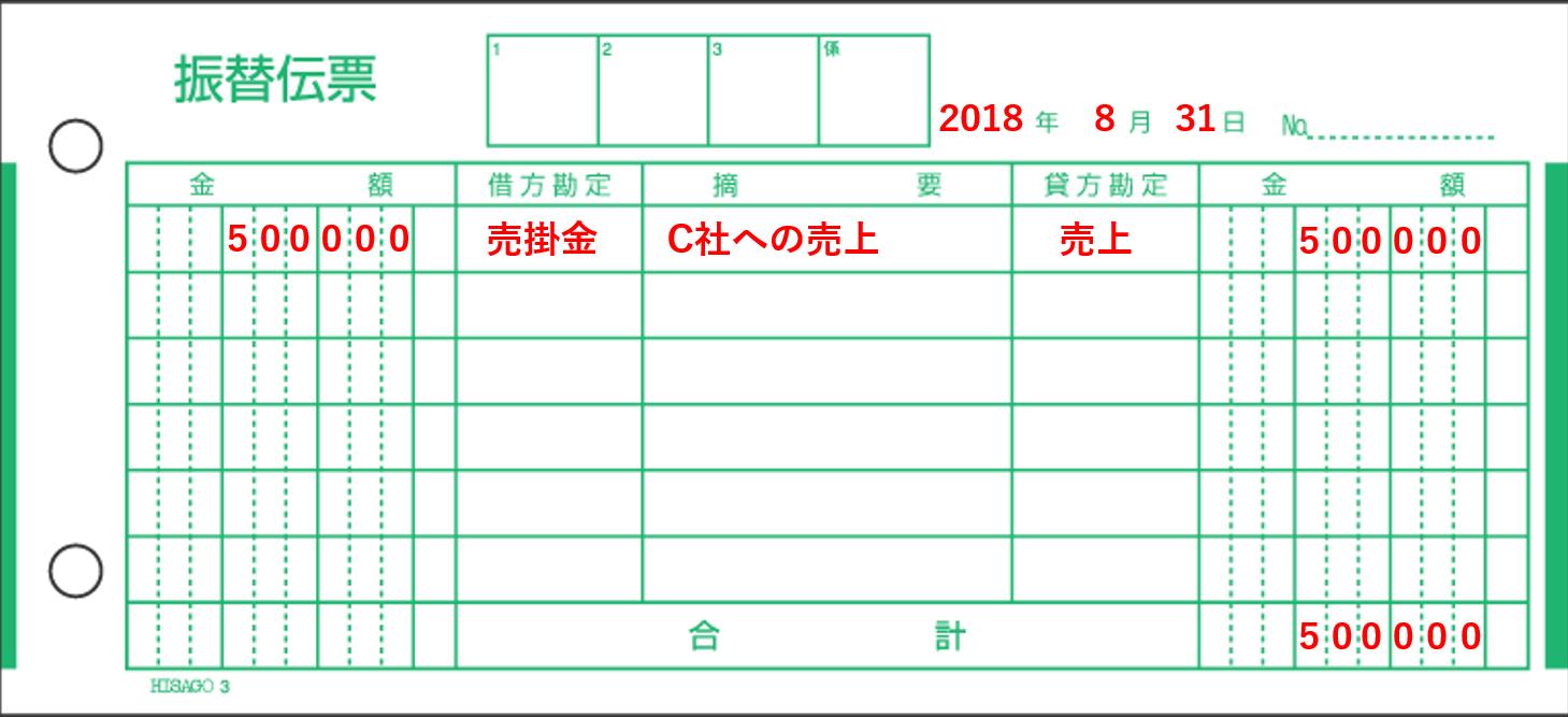 振替伝票の書き方