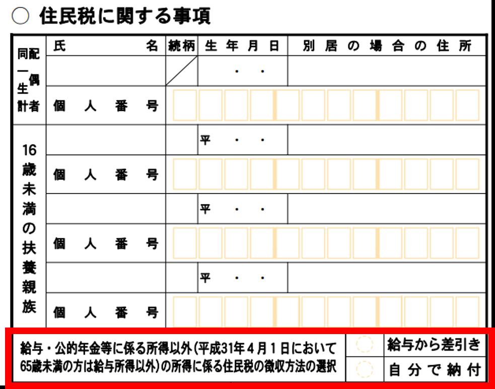 確定申告書Aの普通徴収と特別徴収の書き方